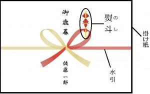 noshigami