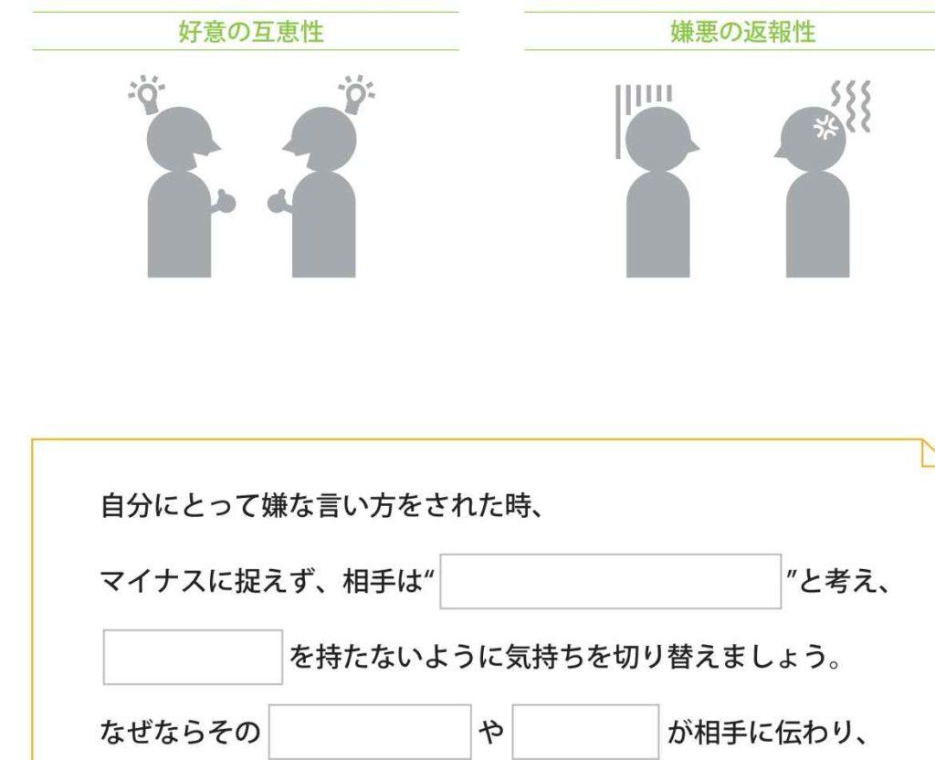伝え方コミュニケーション検定のWeb検定試験(例)